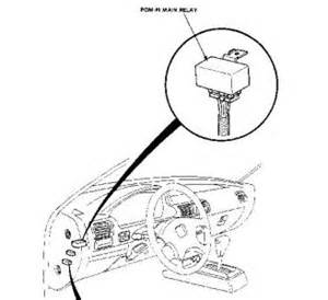 98 honda accord ignition relay location get free image