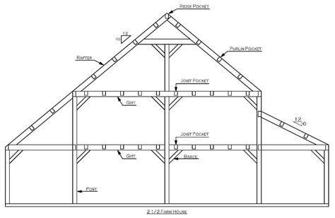 one story post and beam house plans one story post and beam house plans joy studio design gallery best design