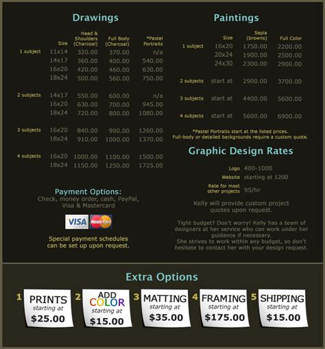 graphic design layout rates graphic design hourly rates joy studio design gallery