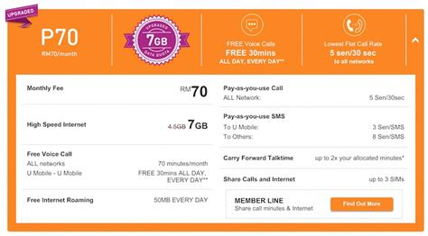u mobile new year promotion u mobile makes its postpaid plans more affordable than