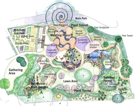 map of botanical gardens melbourne melbourne botanic gardens children s garden