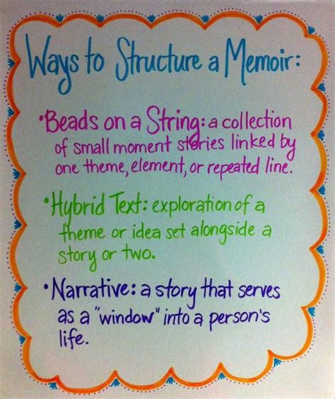 what is a memoir essay A what is a memoir essay memoir can be one of the most meaningful essays that a student can write and one of the most engaging essays for a teacher to read 3 it can be a gift to your children, your parents, i need an dissertation writier homelessness your friends, your country, and the world.