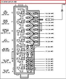 94 jeep grand fuse box fuse box and wiring diagram