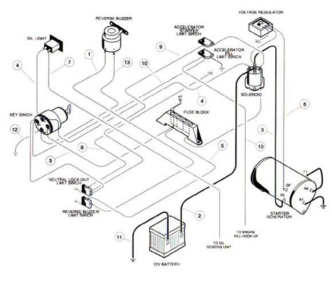 par car golf cart wiring diagram par wiring exles and