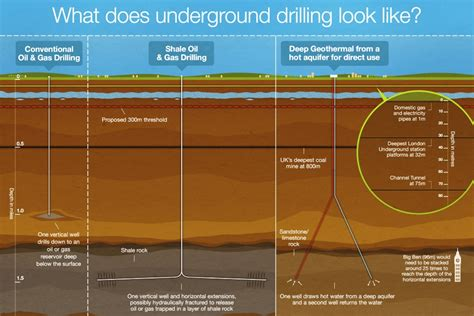 What Does A Background Check Look Like About Shale Gas And Hydraulic Fracturing Fracking Publications Gov Uk