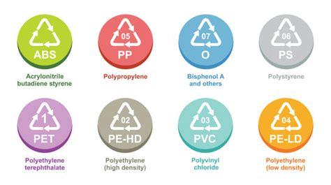 bicchieri plastica riciclabili raccolta differenziata plastica consigli pratici tuttogreen