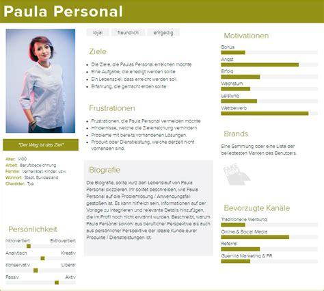 hubspot templates hubspot buyer persona template