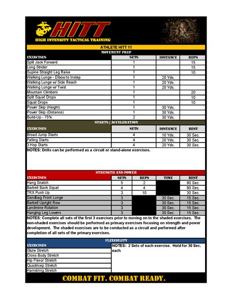 Marine Corps Count Cards Template by Athlete Hitt