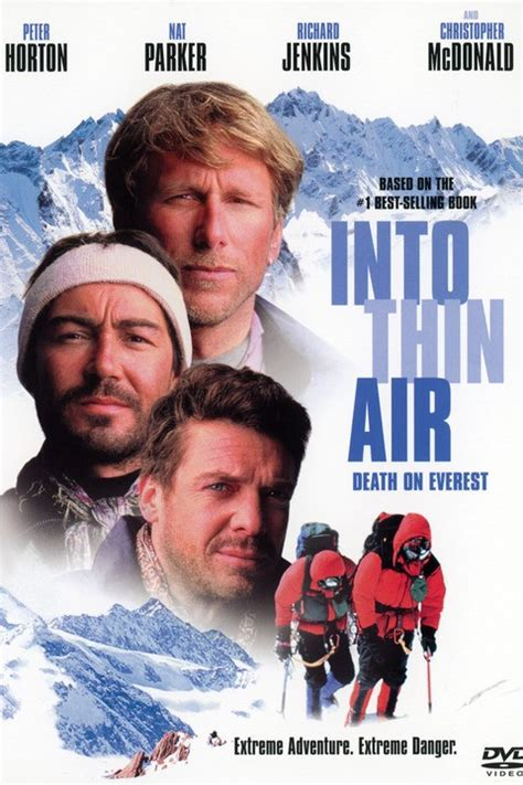 everest film how long have you watched these 5 movies on mount everest