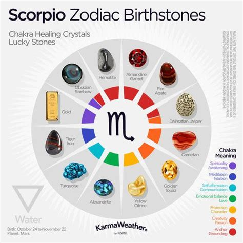 scorpio birthstone color zodiac birthstones lucky stones for zodiac signs signs