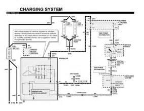 2006 scion tc fuse box diagram 2006 wiring diagram and circuit schematic