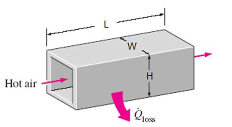 computation of conduction and duct flow heat transfer books heat loss from ducts equations and calculator engineers
