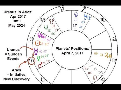 youtube saturns pattern new patterns for april uranus enters aries mercury