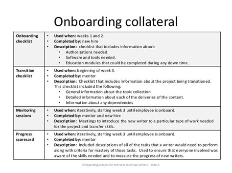 New Employee Onboarding Checklist Template Photo Gallery Website Physician Onboarding Checklist Physician Onboarding Checklist Template