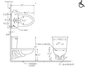 Converting From A Standard Height Wall Mount Toilet To An