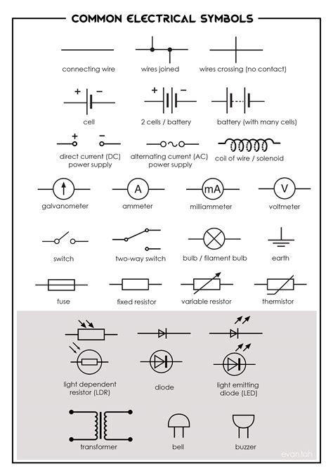 common electrical symbols evan s space