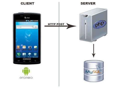 android server android fahmi rahman