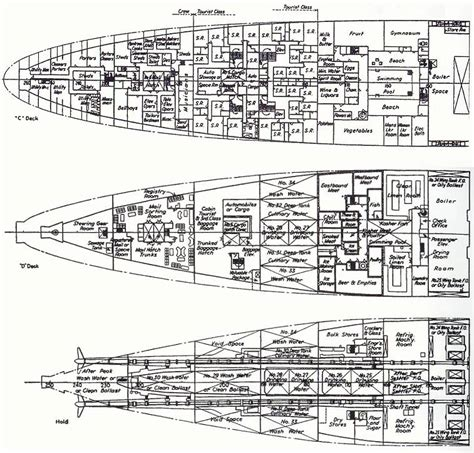 Ship Engine Room Layout Design by American