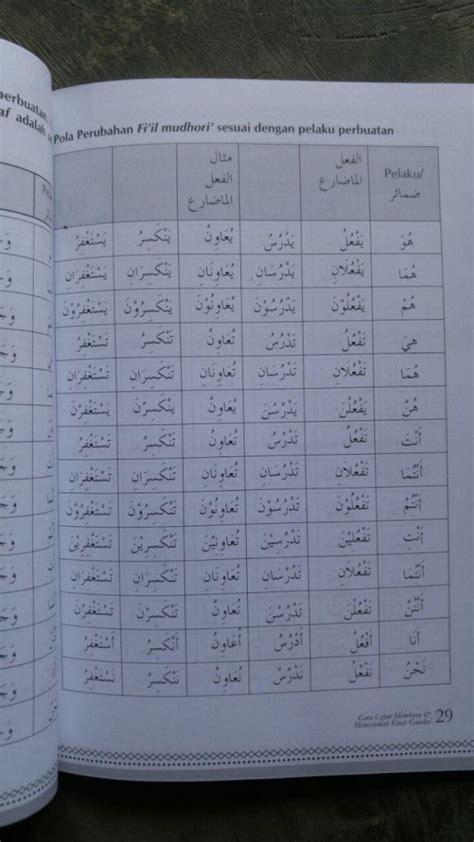 Metode Membaca Kitab Ala Sorogan buku cara cepat membaca dan menerjemah kitab gundul