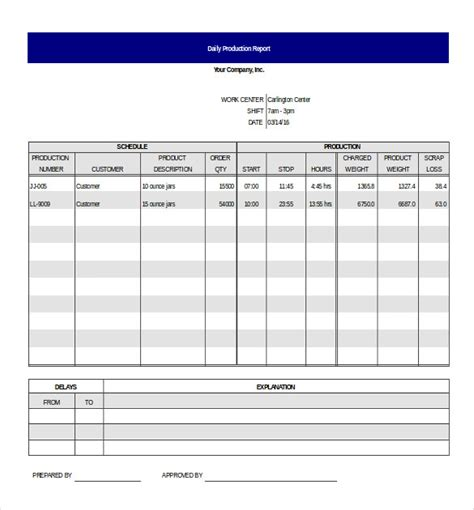production report templates 17 free sle exle