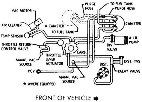 94 Oldsmobile Cutl Supreme Wiring Diagram 24h Schemes