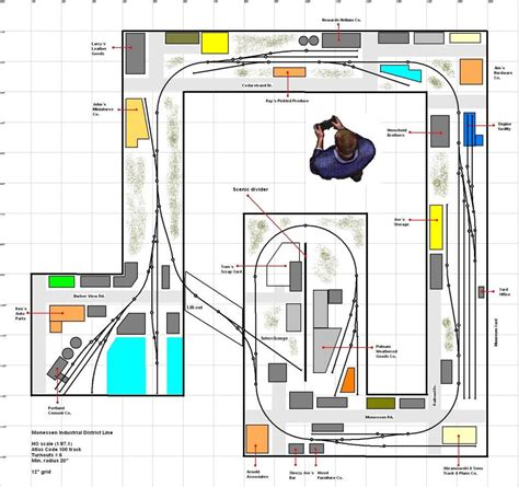 layout design ho scale lance mindhiem inspired switching layout with a continuous