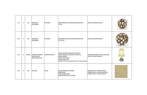 Interior Design Specification Template Joy Studio Design Gallery Best Design Interior Design Finish Schedule Template