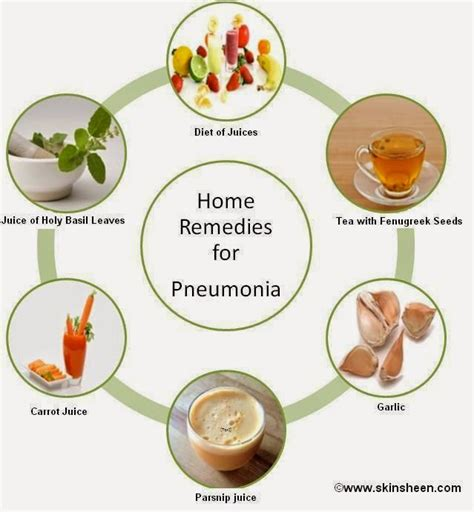 ideal cure pneumonia