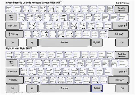 microsoft word urdu keyboard layout inpage urdu professional 3 20 اردو پاکستان