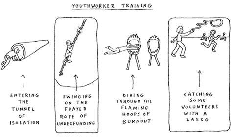 Tiket Regular Seminar Leadership Movement 2018 the dave walker guide to youth work dave walker
