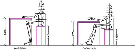 measurements ergonomics for table and chair dining