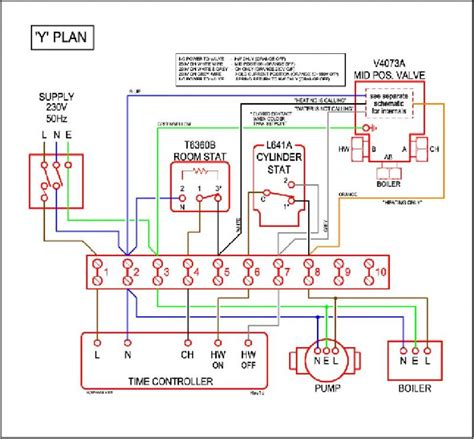 wiring diagram for a cylinder thermostat efcaviation