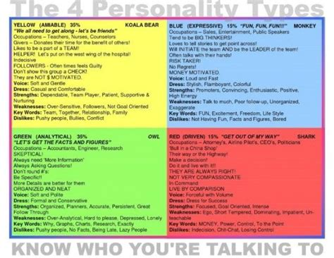 color personalities different personality types coaching personality