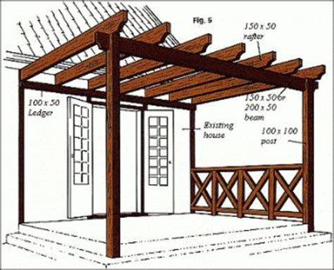 Pergola Design Ideas Pergola Building Plans Modern Pergola Building Materials