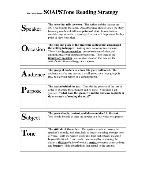 Define Soapstone - my did this in high school but with some explanation