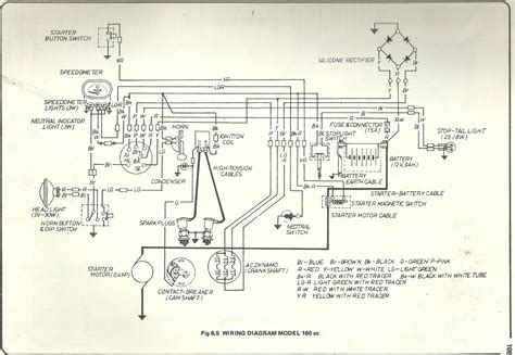 honda cb unicorn wiring diagram wiring diagram with