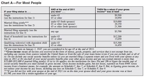 tabla de contribuciones puerto rico tabla de contribuciones puerto rico new style for 2016 2017