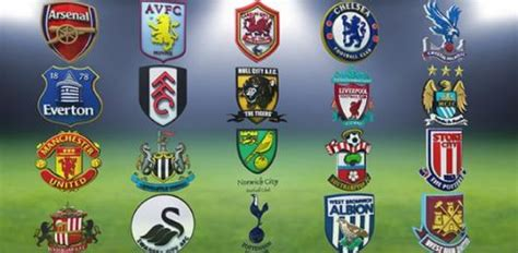 epl quiz questions and answers which premier league team should i support proprofs quiz