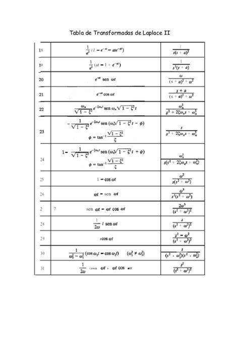 transformada de laplace inductor tabla transformadas de laplace de funciones tipo