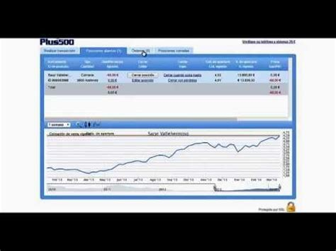 tutorial forex español plus 500 tutorial en espa 241 ol youtube