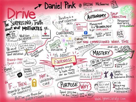 drive daniel pink the 25 best daniel pink drive ideas on pinterest poster