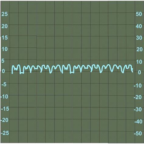 charging system test diode open alternator troubleshooting with an oscilloscope