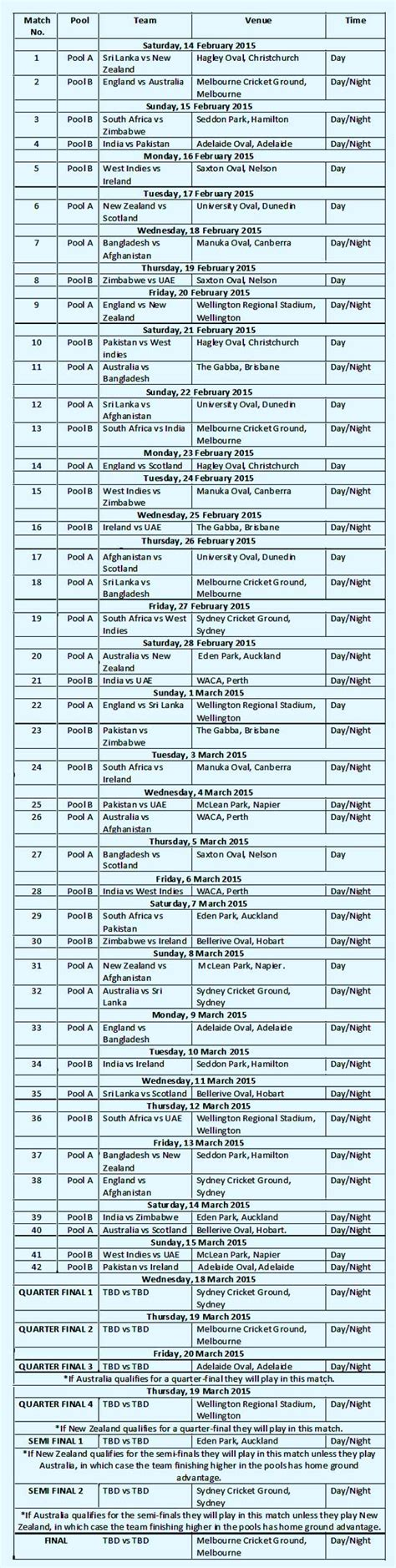 Icc World Cup 2015 Time Table by 2015 Cricket World Cup Schedule Time Table Fixture