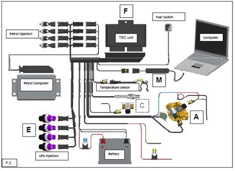 vialle lsi 6 cylinders ecu controller set