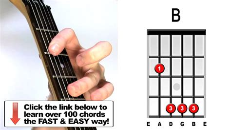how to play guitar chords how to play b major guitar chords