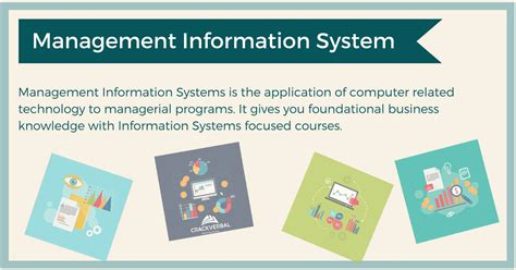 Mba Information Systems Management Syllabus by Masters In Management Information System Mis Gre