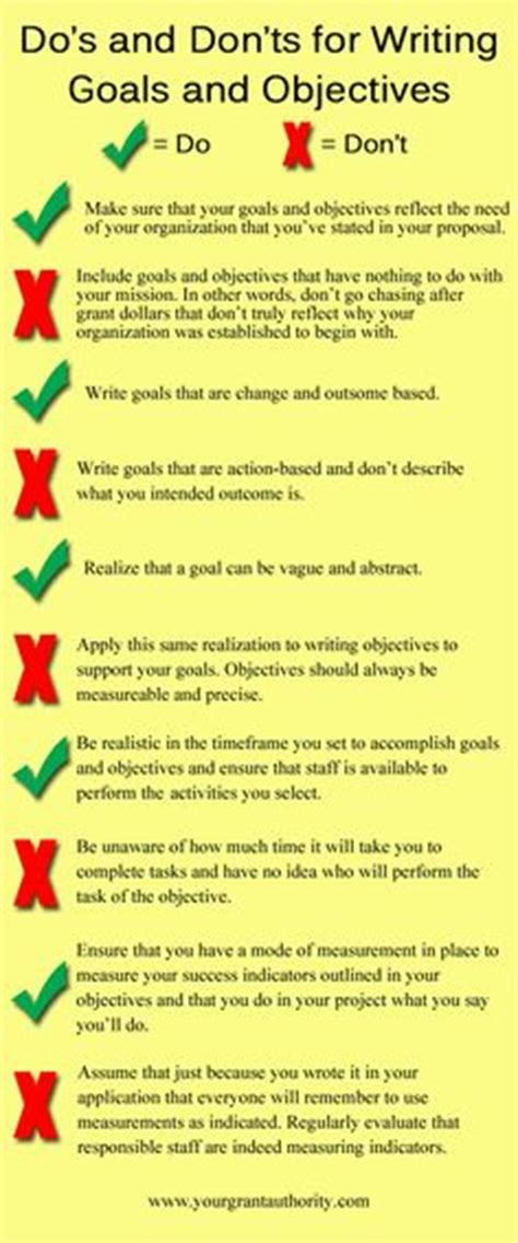 Fundraising Goal Letter non profit fundraising direct mail letter template free