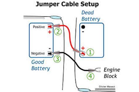 Terminal Aki Berkualitas teknolut kabel jumper tuk solusi mobil matik mogok akibat