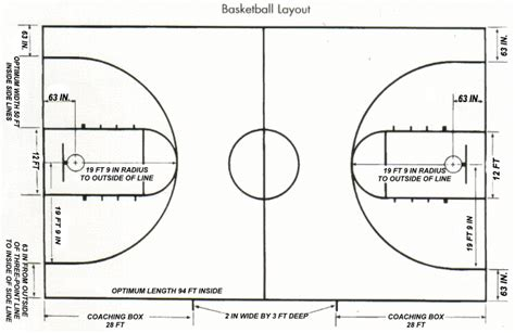 basketball floor plan basketball floor plans