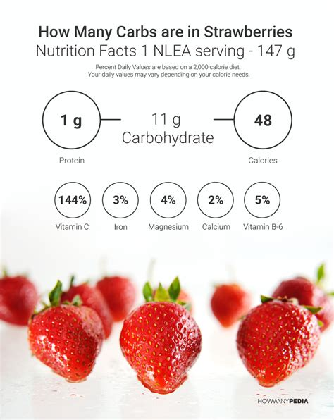 1 serving carbohydrates how many carbs are in strawberries howmanypedia